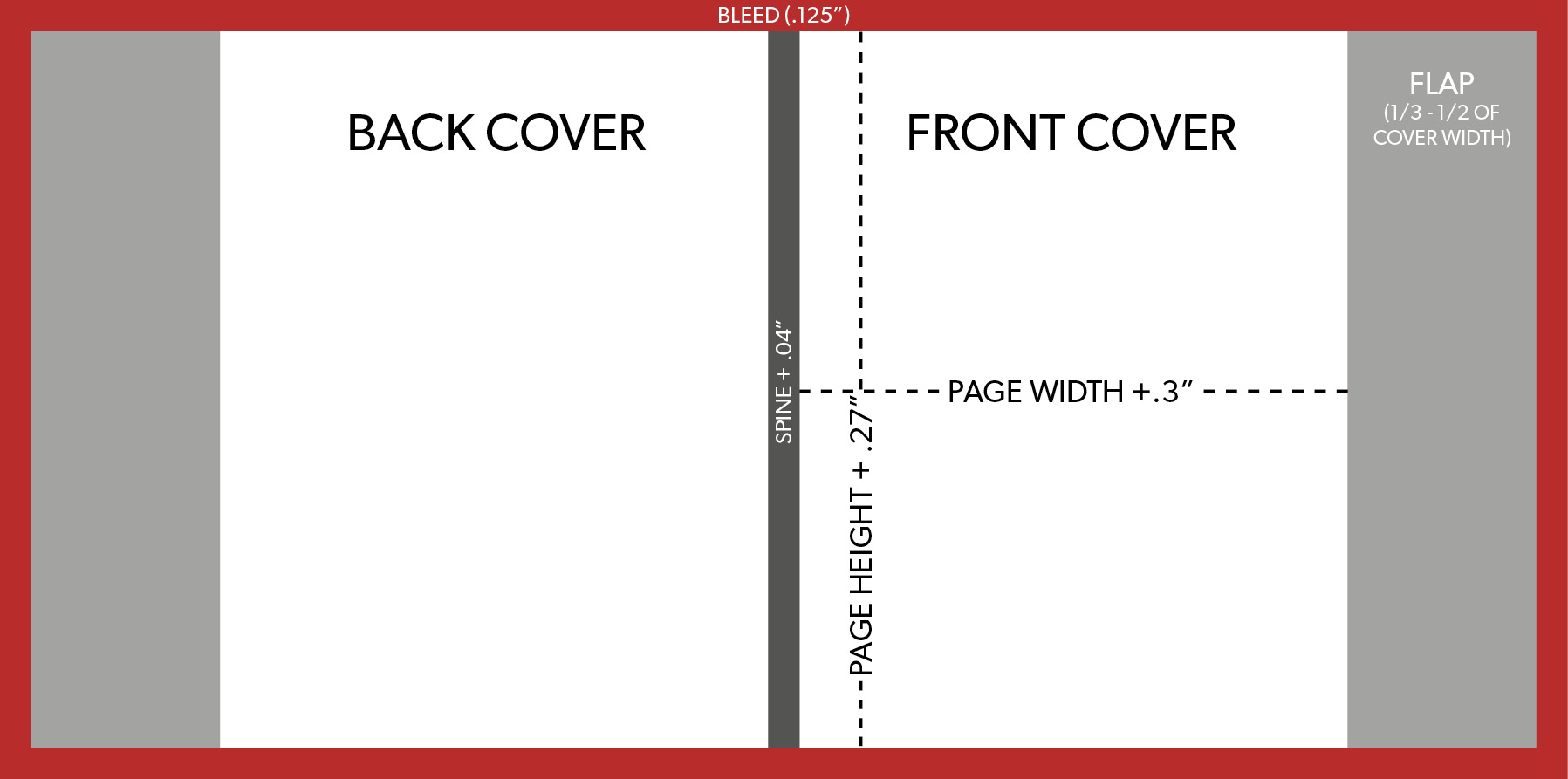 Dust Jacket Printing Setup Specifications Explained