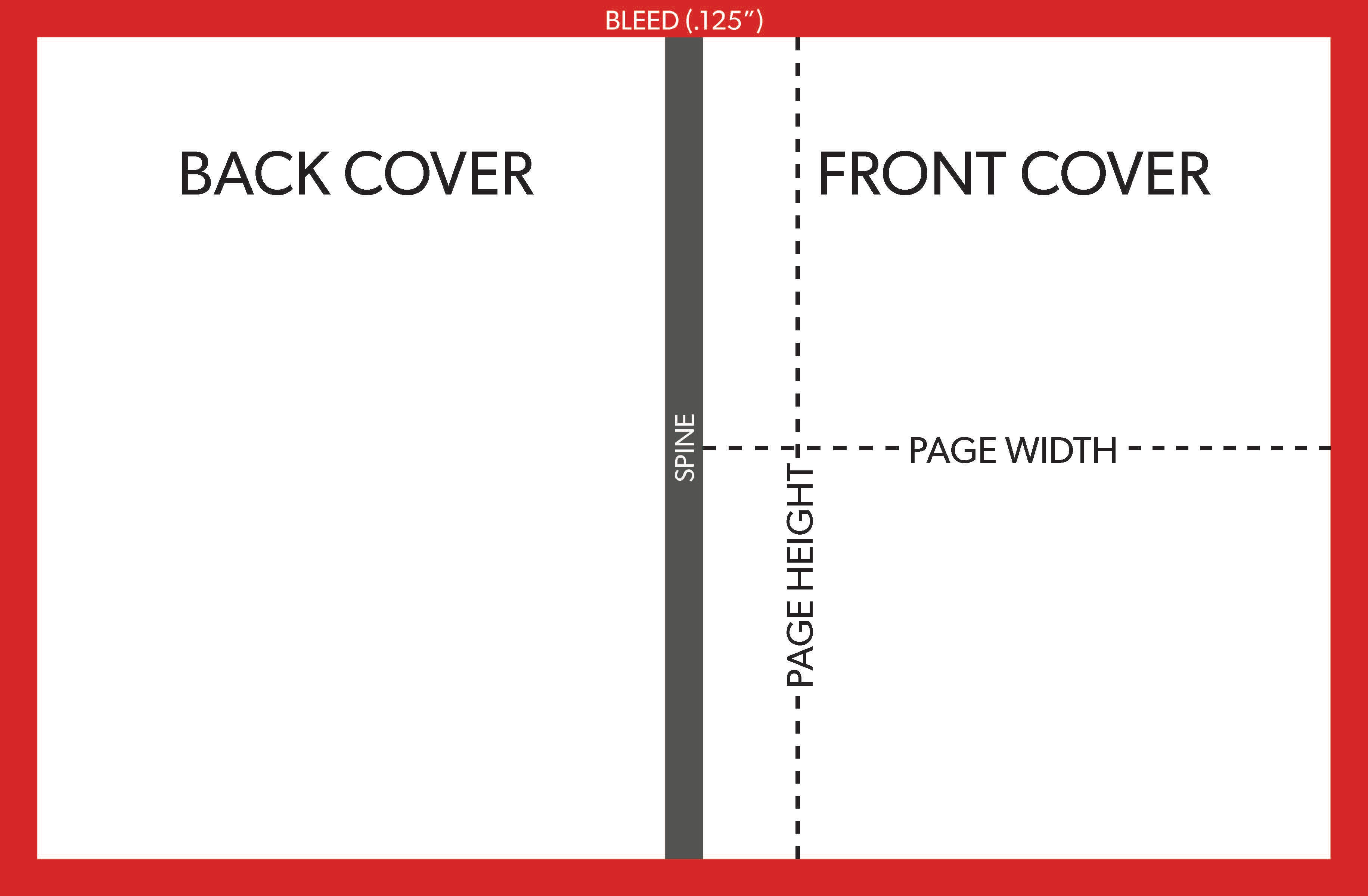 Book Cover Spine Template : Board book cover printing template explained